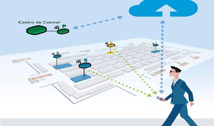 Alta seguridad en señalización gracias a la tecnología beacon