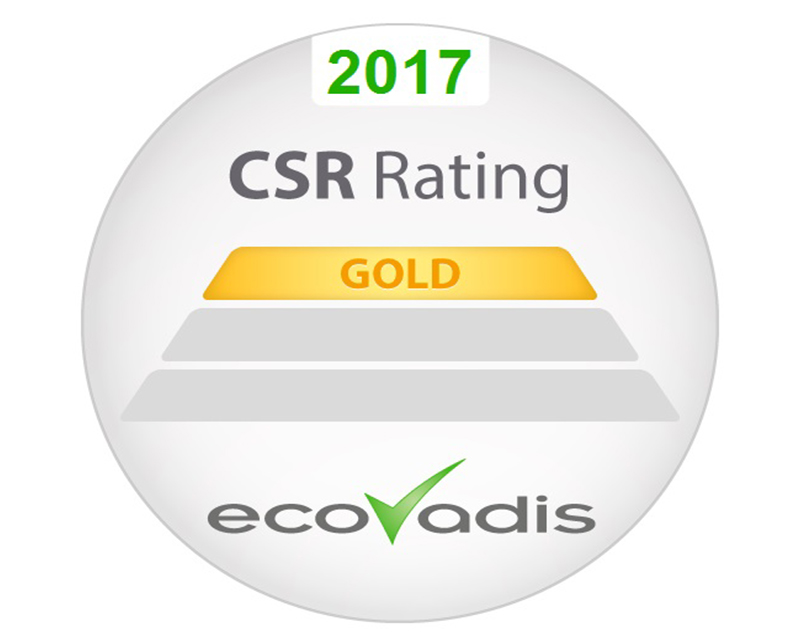 ArcelorMittal receives Ecovadis Gold rating for CSR